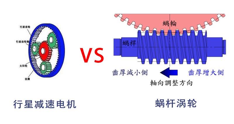 微型齿轮减速电机和涡轮蜗杆减速电机对比图: